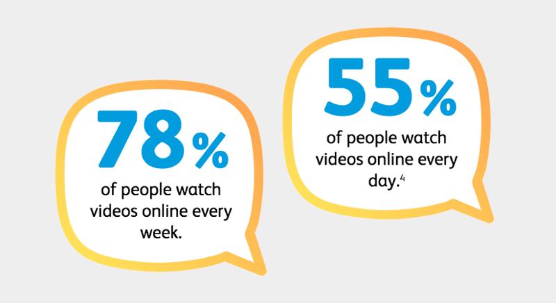 online video stats