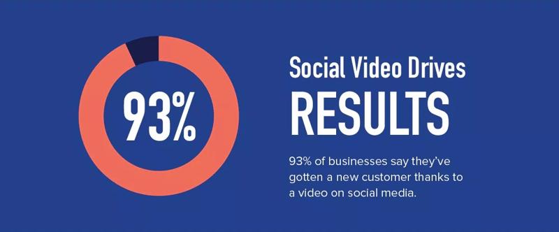 social video stats